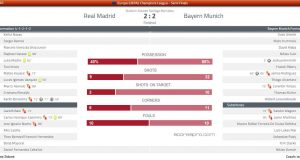 Real Madrid Vs Bayern Munich Stats & Lineup